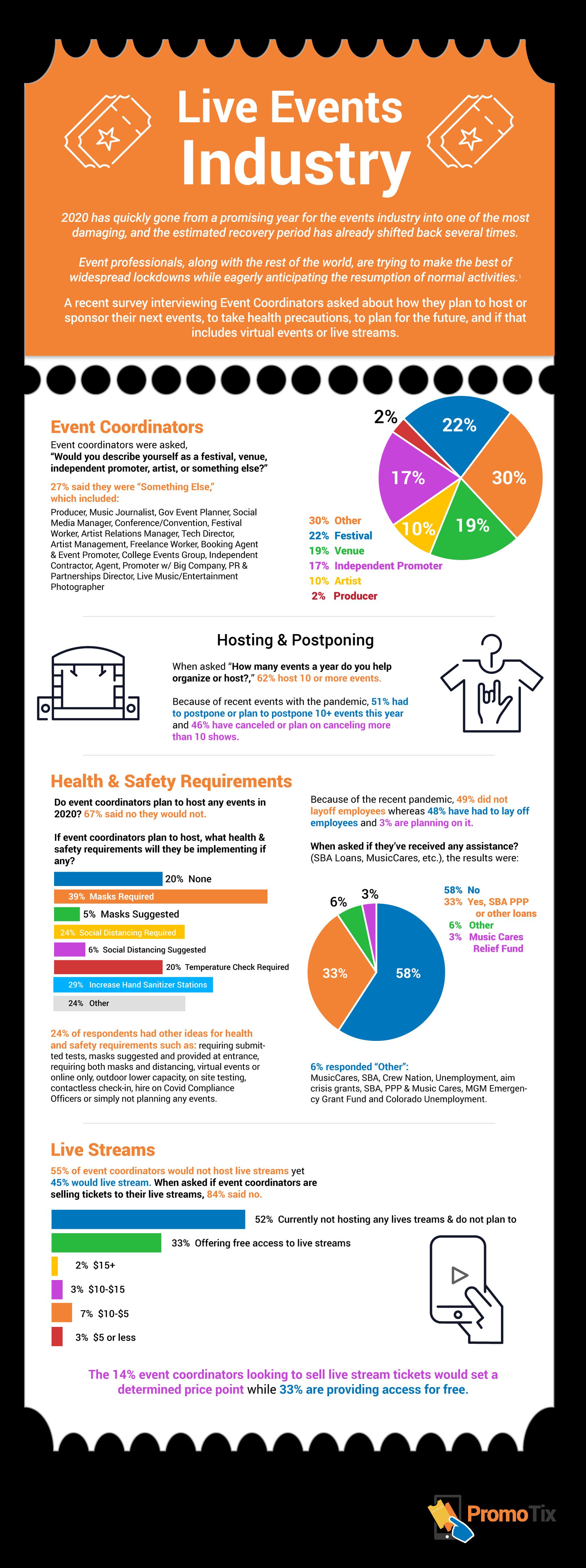 PromoTix.Infographic.final